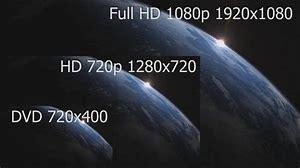 رزولوشن 1080p چیست؟