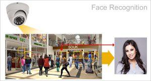قیمت دوربین مداربسته تشخیص چهره