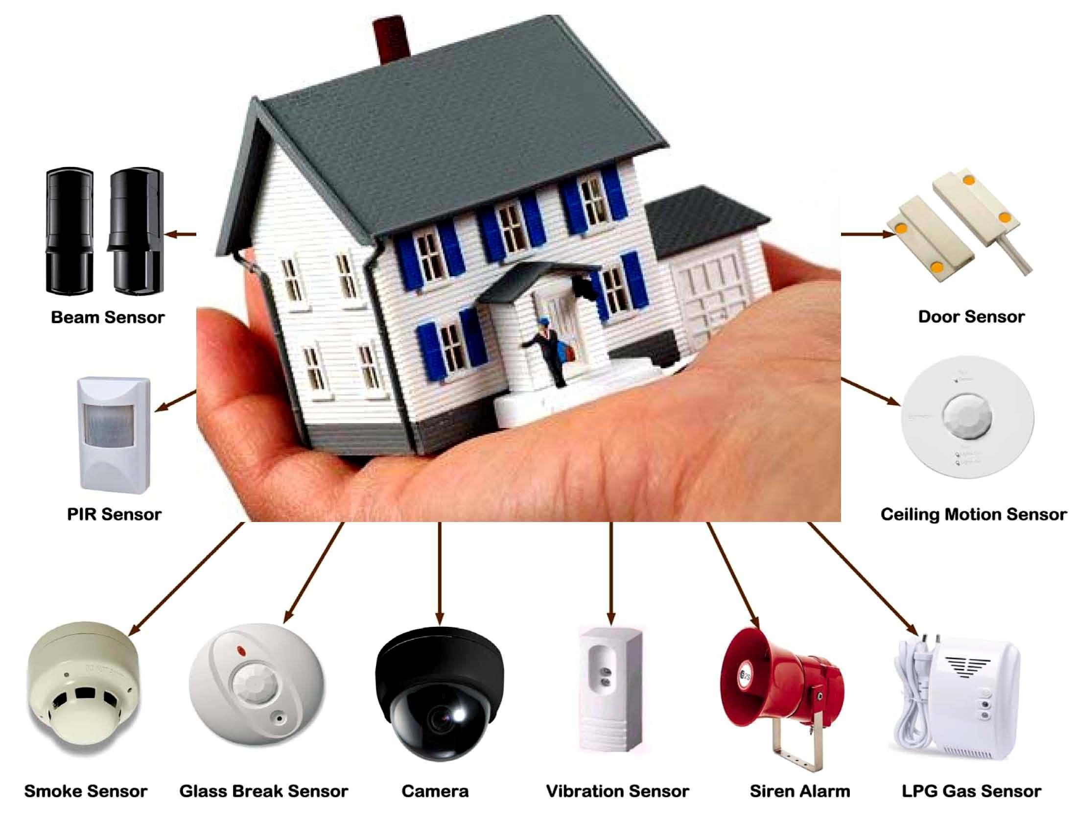 خرید دزدگیر منزل با بهترین کیفیت